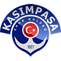 Kasimpasa vs Trabzonspor Betting Tips