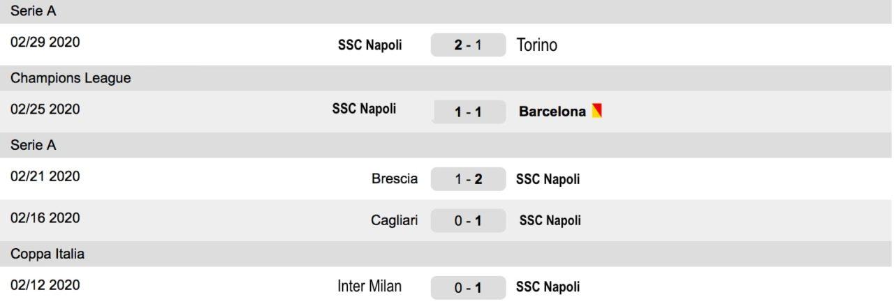 Napoli vs Inter Milan Free Betting Tips
